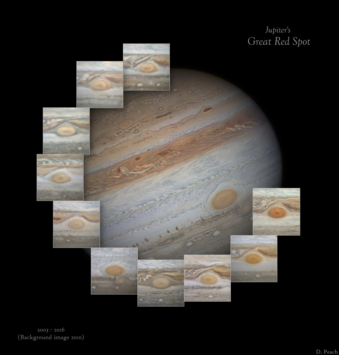 Jupiter's Great Red Spot, 2003 - 2016