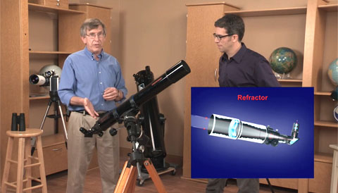 S&T Skywatching Series video