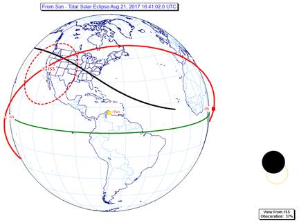 ISS vs the eclipse