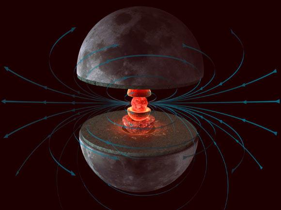 Moon's long-ago magnetic field