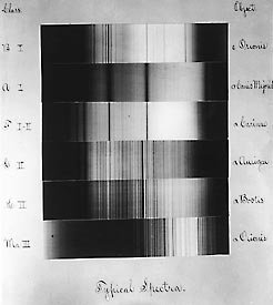 Early stellar spectra showing the distinctive absorption lines that astronomers used (and use still) to determine stars' compositions and temperatures. This set of spectra comes from the original Henry Draper Catalogue.