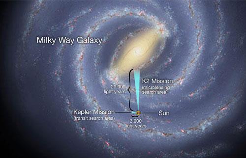 Kepler vs. K2 search areas