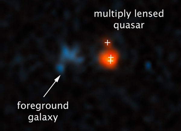 Gravitationally lensed quasar