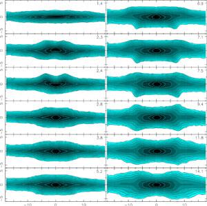 This simulation shows how the Milky Way might have evolved from a pure disk to a disk with a boxy bulge via instabilities in the disk.Martinez-Valpuesta & others, Astrophysical Journal 2006