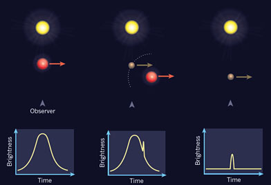 Microlensing explained