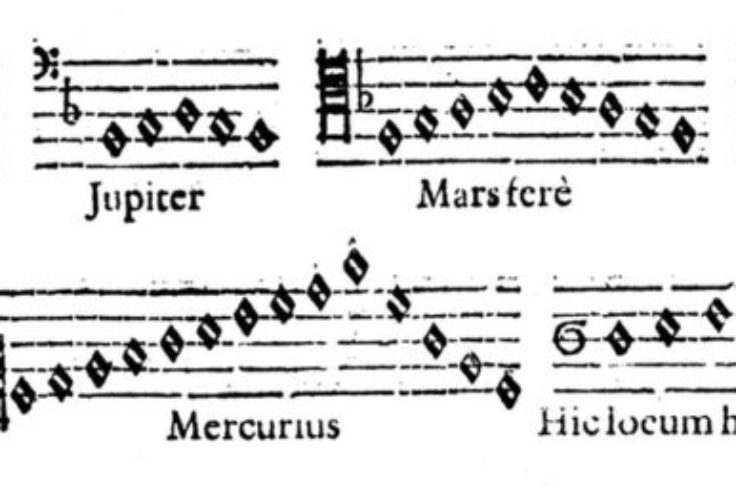 Kepler's planetary music from Harmonices Mundi