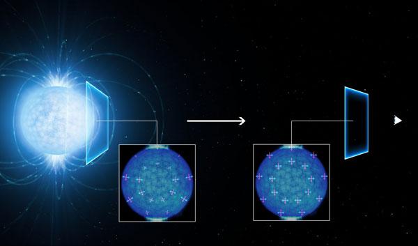 Measuring the quantum effect of vacuum birefringence