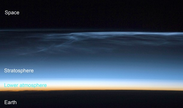 Noctilucent clouds in atmosphere layers