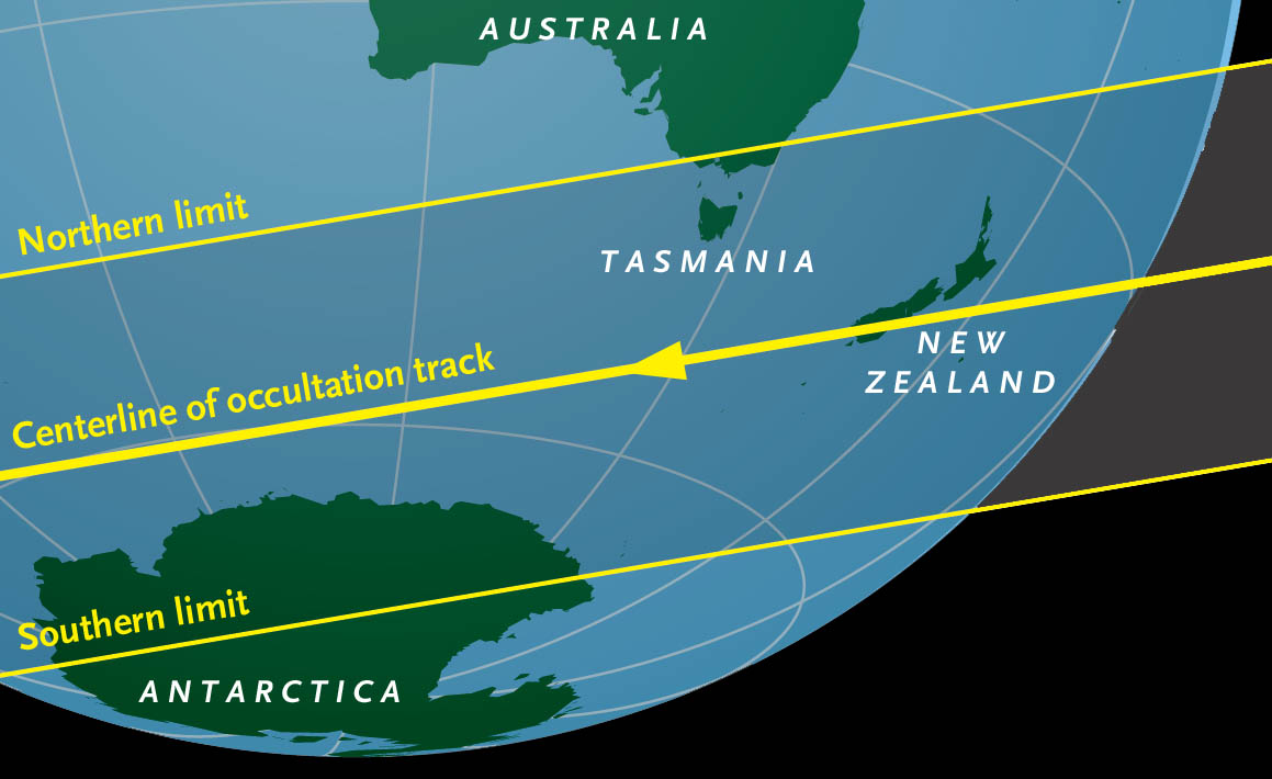 Path for Pluto occultation on June 29, 2015