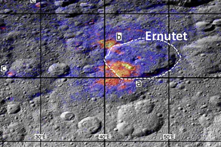 organic material on Ceres
