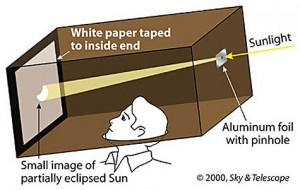 Set up a basic pinhole projection system. Credit: S&T