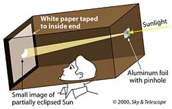 Pinhole projection, one way of how to look at the sun safely.