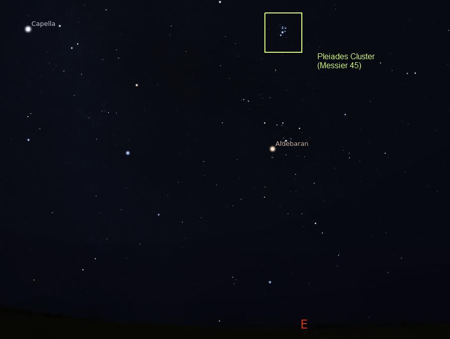 Pleiades on the sky
