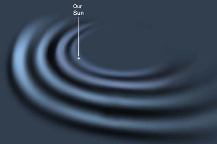 ripples in disk
