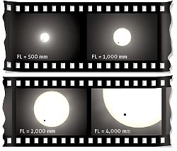 Size of Sun and Venus on 35-mm film