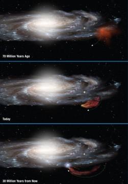 Smith Cloud trajectory