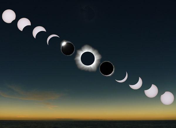 Solar eclipse series