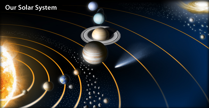 what causes the planets and moons in our solar system to orbit the sun - photo #30