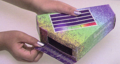 Spectroscope kit