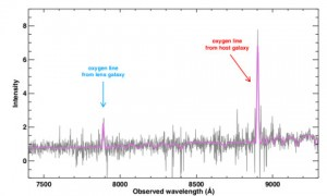 The observed spectra using the Low-Resolution Imaging Spectrograph on the 10 meter Keck-I telescope.  Kavli IPMU