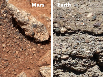 Streambeds on Mars and Earth compared