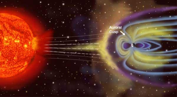 Auroral Cusp