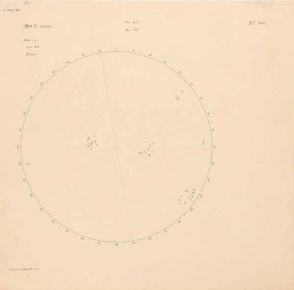 Sunspot record for May 28, 1900