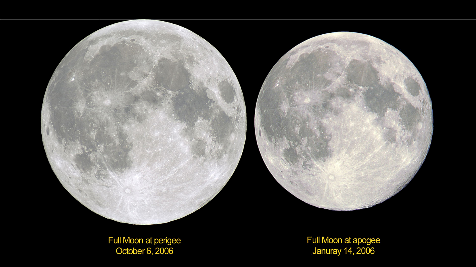 Full Moon comparison
