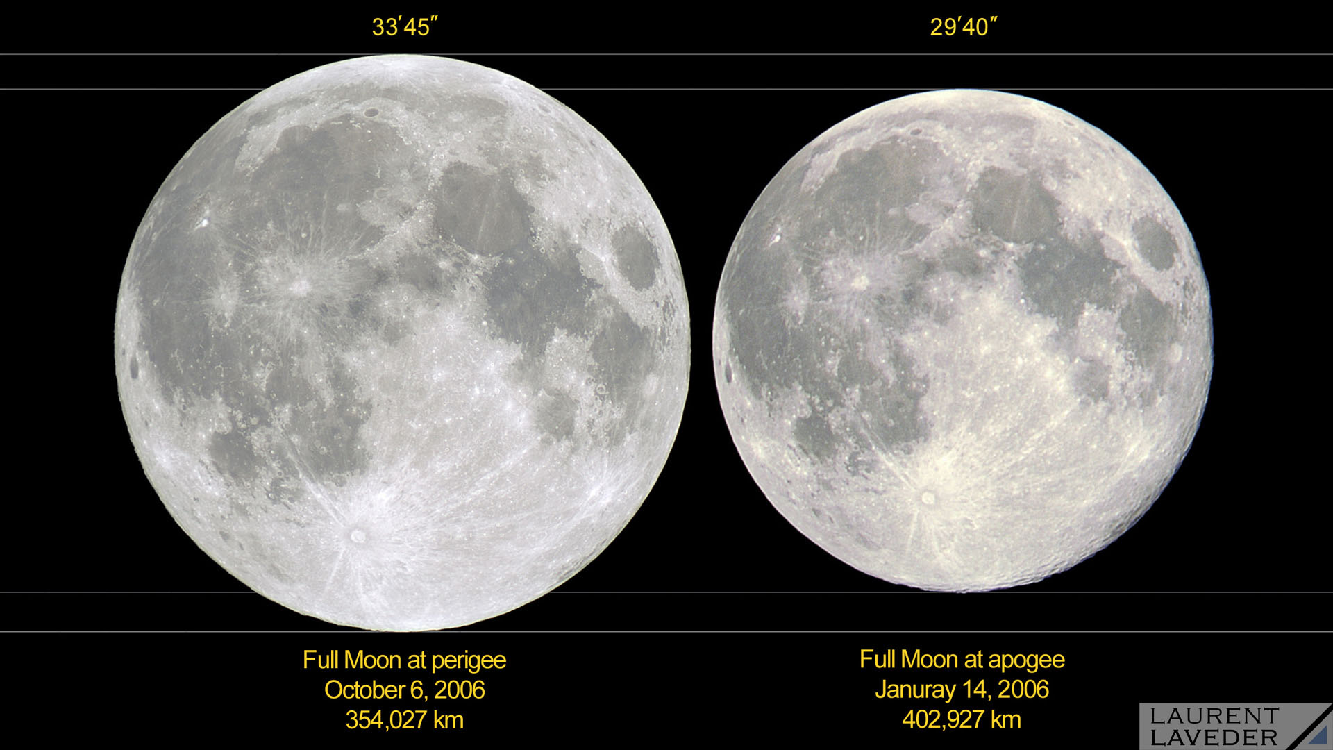 The full Moon seen at Perigee (left) and Apogee (right). Credit: SkyandTelescope.com