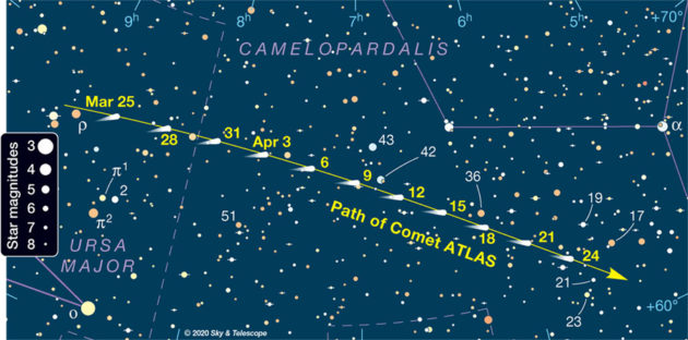 Comet ATLAS finder chart