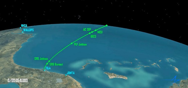 GOES-R launch trajectory
