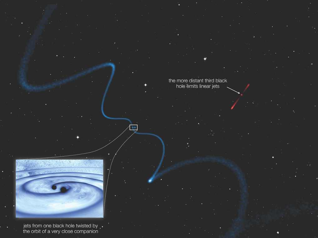 Black Hole Trio Found - Sky & Telescope