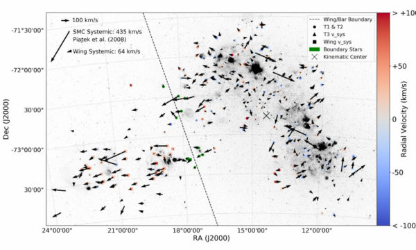 Map of star motions in the Small Magellanic Cloud