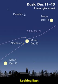 Moon and Taurus in December 2016