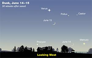 Venus and Gemini in mid-June