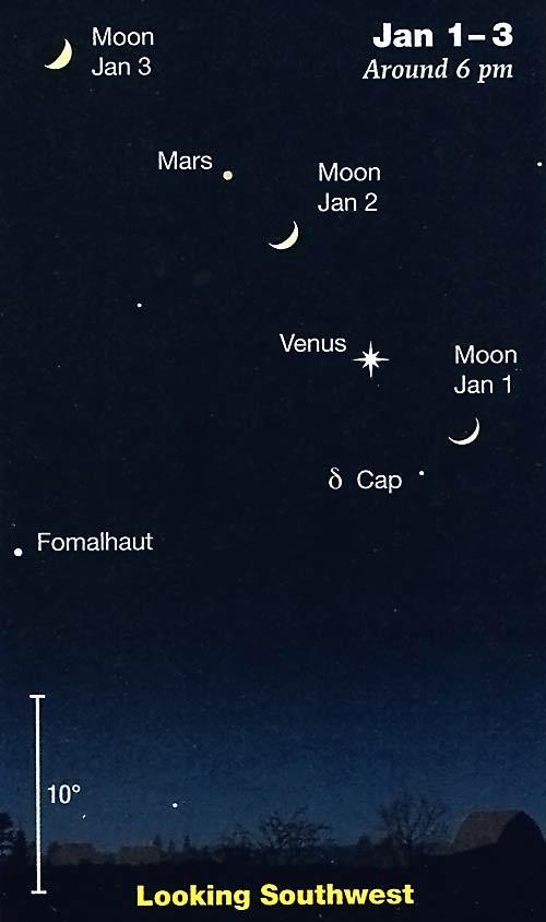 Moon, Venus, Mars Jan. 1-3, 2017